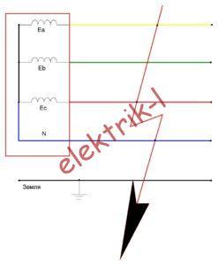 Короткое замыкание между двумя фазами и нулем