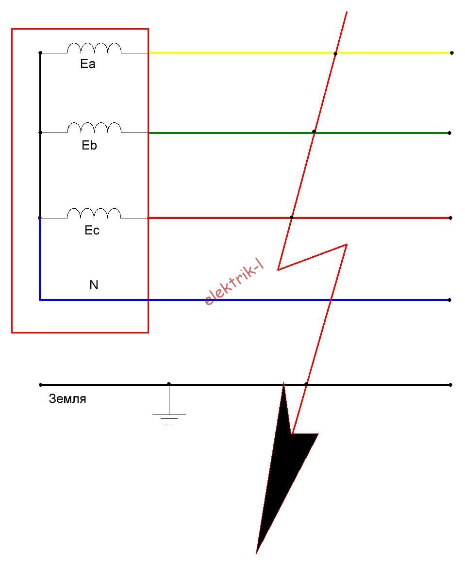 Короткое замыкание между тремя фазами и землей