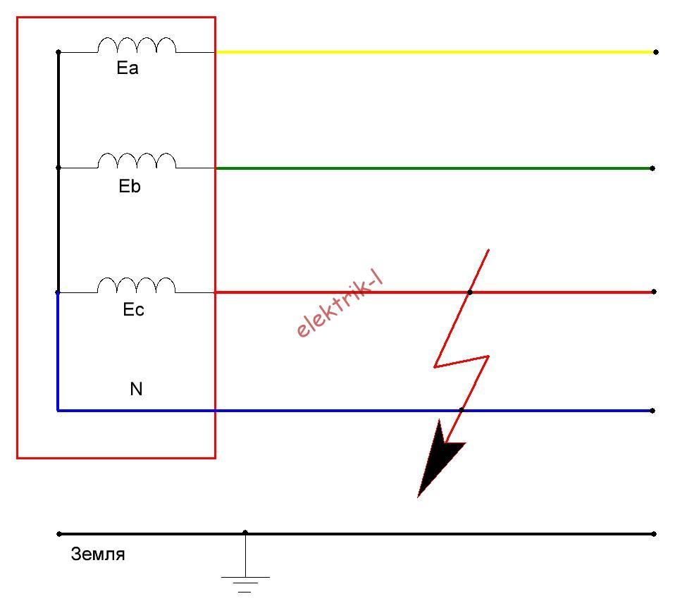 Короткое замыкание между фазой и нулем